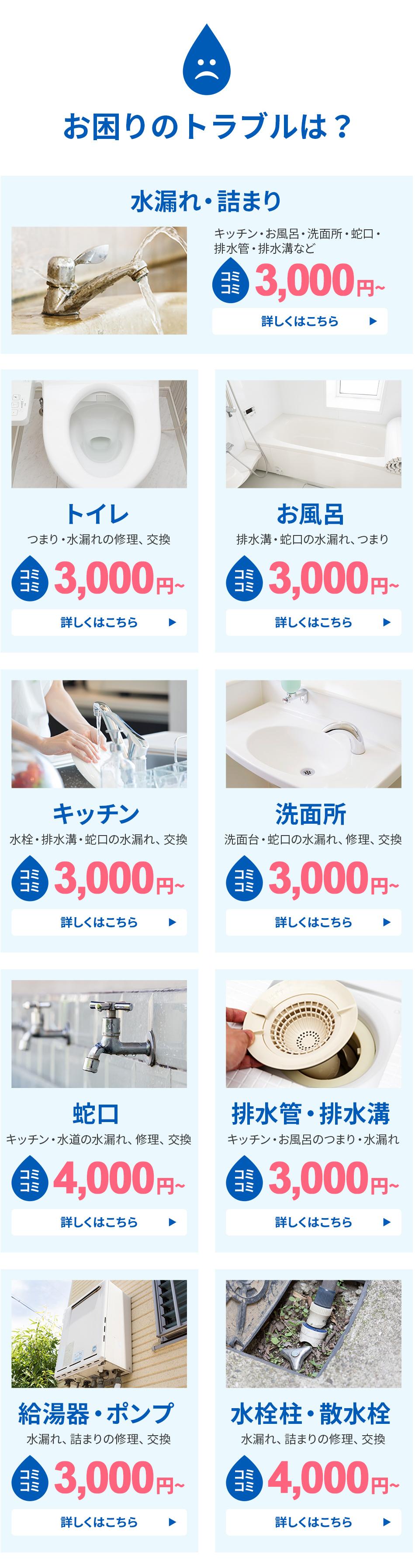 トイレつまり 大阪市