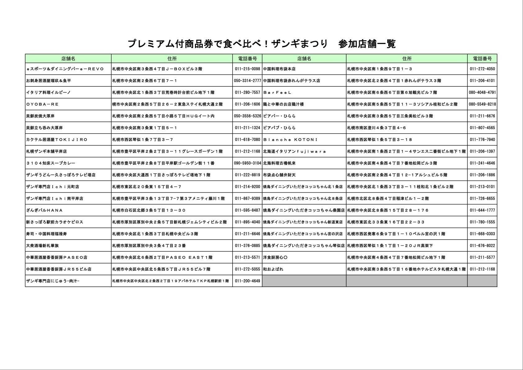 対象 券 札幌 店舗 プレミアム 商品