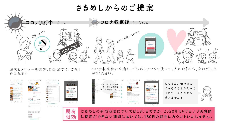 """コロナショックに苦しむ飲食店を """"さきめし"""" で応援しよう!"""